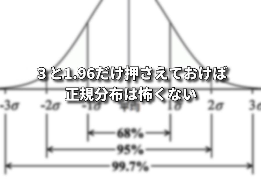 標準正規分布の扱い方 そして3シグマとは | シグマアイ-仕事で使える ...